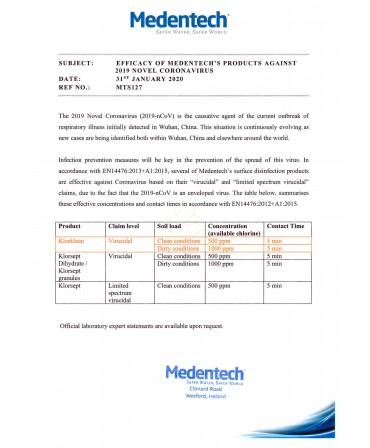 Declaração: Eficácia dos produtos da Medentech em relação ao novo coronavírus de 2019 de 31-01-2020
