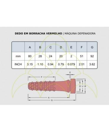 Dedo em Borracha - Vermelho: medidas em mm e polegadas
