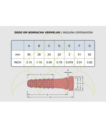 Pack 50un - Dedos em Borracha - Vermelhos: medidas em mm e polegadas
