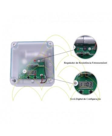 Controlador ECO - Para Abertura de Porta Automática: detalhes