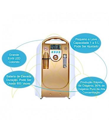 Concentrador de Oxigénio Portátil - 5L: Características